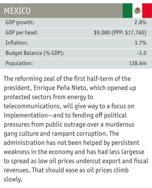 Mexico The Economist 2016